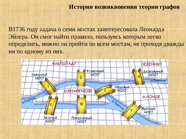В1736 году задача о семи мостах заинтересовала Леонарда Эйлера. Он смог найти правило, пользуясь которым легко определить, можно ли пройти по всем мостам, не проходя дважды ни по одному из них.   История возникновения теории графов