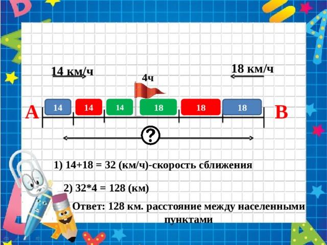 18 км/ч 14 км/ч 4ч В А 18 14 18 14 18 14 1) 14+18 = 32 (км/ч)-скорость сближения 2) 32*4 = 128 (км) Ответ: 128 км. расстояние между населенными пунктами