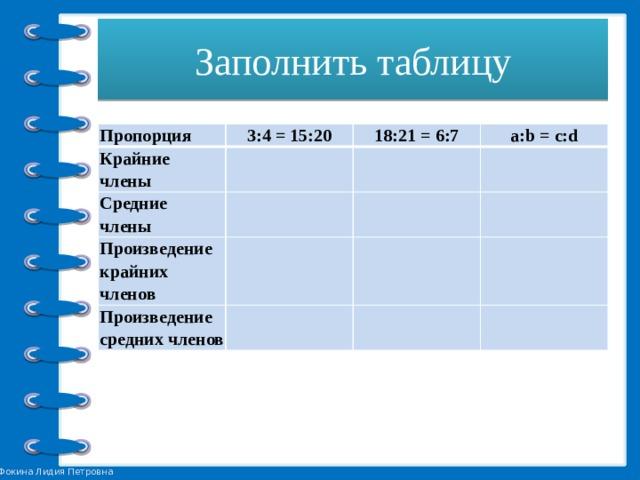 Заполнить таблицу Пропорция 3:4 = 15:20 Крайние члены 18:21 = 6:7 Средние а:b = c:d члены Произведение крайних членов Произведение средних членов