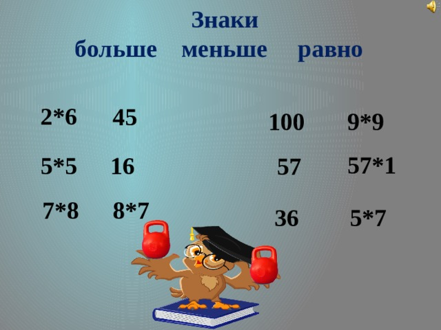 Знаки больше меньше равно 2*6 45 100 9*9 57*1 16 5*5  57 7*8 8*7 36 5*7 задачи 9