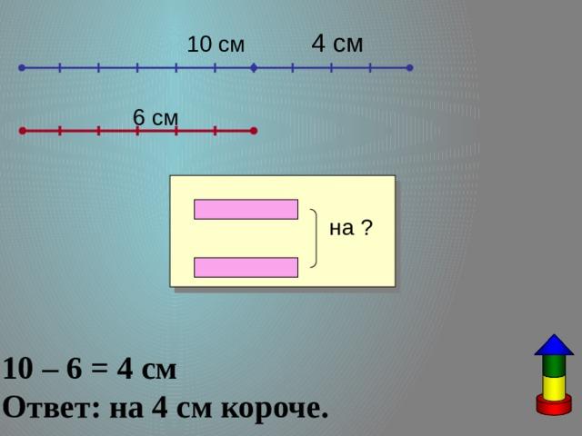 4 см 10 см 6 см на ? 10 – 6 = 4 см Ответ: на 4 см короче.