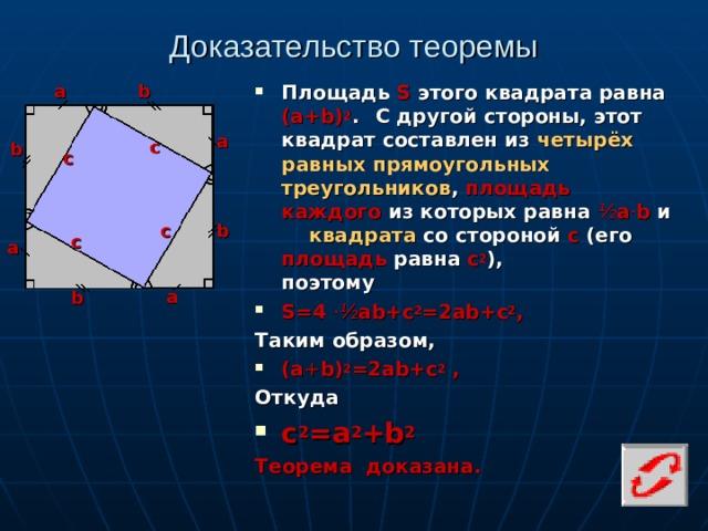 Доказательство теоремы b а Площадь S  этого квадрата равна (а+ b ) 2 .  С другой стороны, этот квадрат составлен из четырёх  равных прямоугольных  треугольников , площадь  каждого из которых равна ½ а · b  и квадрата со  стороной  с (его площадь равна с 2 ), поэтому S =4 · ½ а b +с 2 =2а b +с 2 , Таким образом, (а + b ) 2 =2а b +с 2 , Откуда с 2 =a 2 +b 2 Теорема доказана.   а с b с b с с а а b