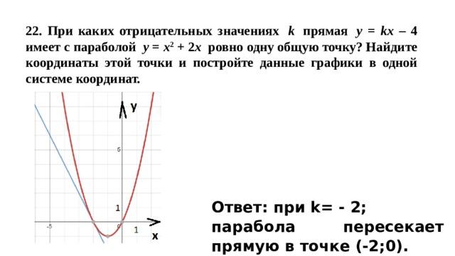 22. При каких отрицательных значениях k прямая y = kx – 4 имеет с параболой y = x 2 + 2 x ровно одну общую точку? Найдите координаты этой точки и постройте данные графики в одной системе координат. Ответ: при k= - 2; парабола пересекает прямую в точке (-2;0) .