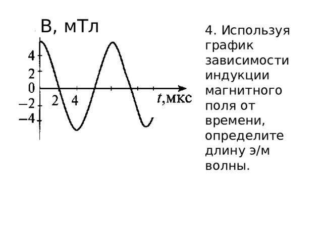 В, мТл 4. Используя график зависимости индукции магнитного поля от времени, определите длину э/м волны.