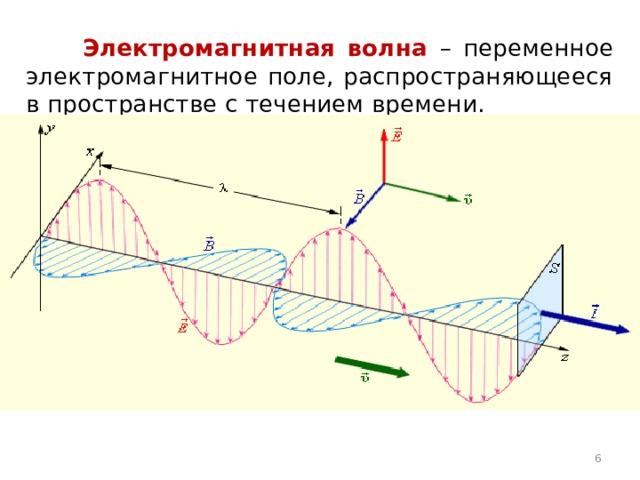 Электромагнитная волна – переменное электромагнитное поле, распространяющееся в пространстве с течением времени.