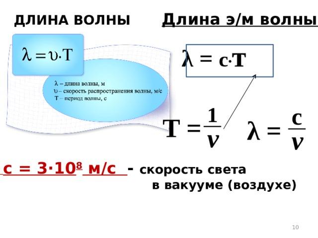 Длина э/м волны:  λ = с · т Длина волны 1 с T = λ = ν ν  с = 3∙10 8 м/с - скорость света  в вакууме (воздухе)