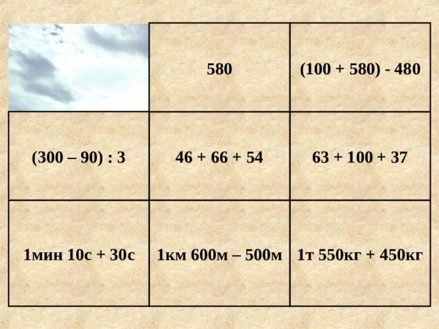 (100 + 580) - 480 580 63 + 100 + 37 46 + 66 + 54 (300 – 90) : 3 1т 550кг + 450кг 1км 600м – 500м 1мин 10с + 30с Е г и п е т