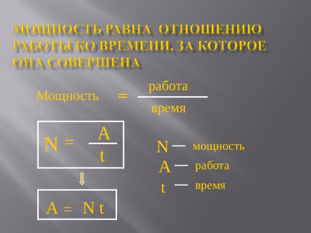 работа Мощность = время A = N N мощность t А работа время t А N t =