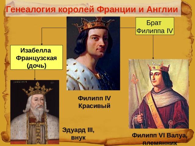Генеалогия королей Франции и Англии Брат Филиппа IV Изабелла Французская (дочь) Филипп IV Красивый Эдуард III, внук Филипп VI Валуа, племянник