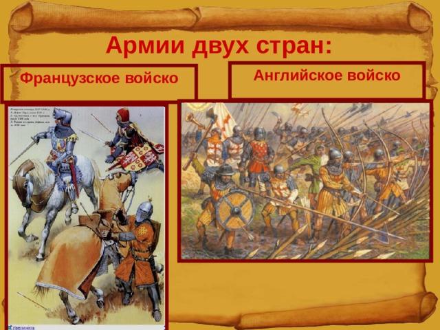 Армии двух стран: Английское войско Французское войско