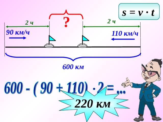 s = v ∙ t  ? 2 ч 2 ч 90 км/ч 110 км/ч 600 км 220 км