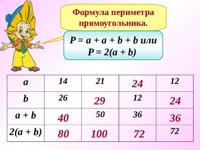 Формула периметра прямоугольника. P = a + a + b + b или P = 2(a + b)  24 а b 14 a + b 21 26 2(a + b) 50 12 12 36 72 2 9 24 40 36 8 0 100 72