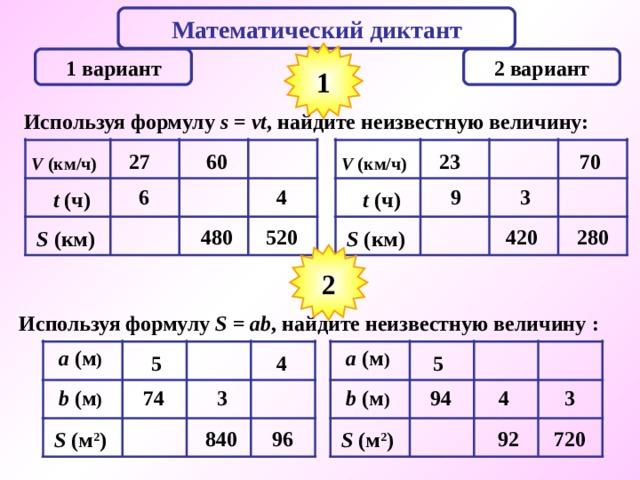 Математический  диктант 1 2 вариант 1 вариант Используя формулу s  = vt , найдите неизвестную величину: 70 23 27 60 V ( км/ч) V ( км/ч) 3 9 6 4 t ( ч) t ( ч) 280 520 420 480 S ( км) S ( км) 2 Используя формулу S  = ab , найдите неизвестную величину  : a ( м ) a ( м ) 4 5 5 b ( м ) 94 3 4 b ( м ) 3 74 840 96 92 720 S ( м 2 ) S ( м 2 )