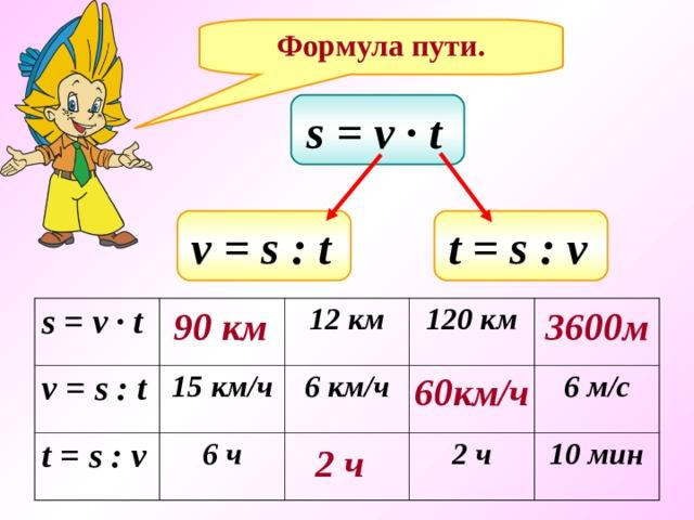 Формула пути. s = v ∙ t  v = s : t  t = s : v  90 км 3600м s = v ∙ t v = s : t t = s : v 12 км 15 км/ч 6 км/ч 6 ч 120 км 2 ч 6 м/с 10 мин 60км/ч 2 ч