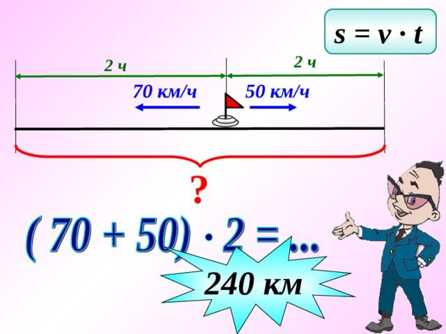 s = v ∙ t  2 ч 2 ч 50 км/ч 70 км/ч ? 240 км