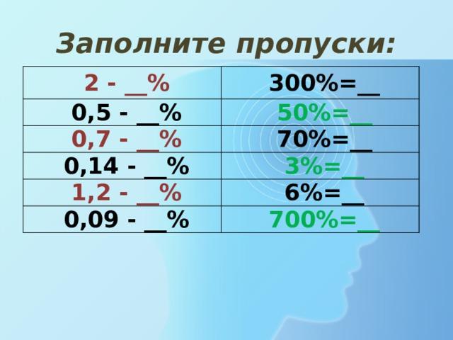 Заполните пропуски: 2 - __% 300%=__ 0,5 - __% 50%=__ 0,7 - __% 70%=__ 0,14 - __% 3%=__ 1,2 - __% 6%=__ 0,09 - __% 700%=__