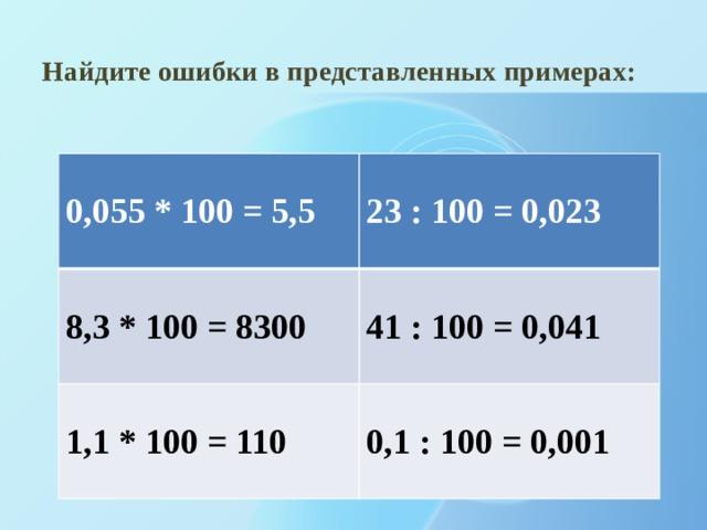 Найдите ошибки в представленных примерах: 0,055 * 100 = 5,5 23 : 100 = 0,023 8,3 * 100 = 8300 41 : 100 = 0,041 1,1 * 100 = 110 0,1 : 100 = 0,001