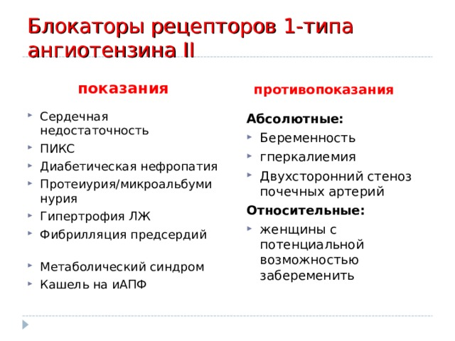 Блокаторы рецепторов 1-типа ангиотензина II показания противопоказания Сердечная недостаточность ПИКС Диабетическая нефропатия Протеиурия/микроальбуминурия Гипертрофия ЛЖ Фибрилляция предсердий  Метаболический синдром Кашель на иАПФ Абсолютные: Беременность гперкалиемия Двухсторонний стеноз почечных артерий Относительные: