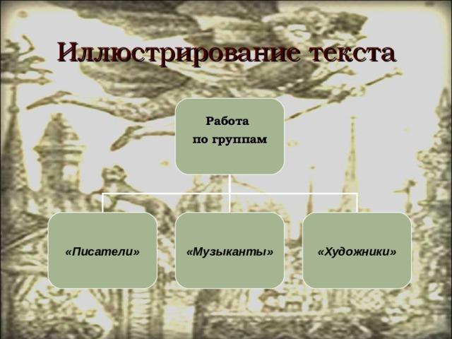 Иллюстрирование текста  Работа по группам  «Писатели» «Музыканты» «Художники»