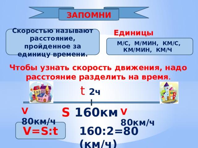 ЗАПОМНИ Единицы скорости Скоростью называют расстояние, пройденное за единицу времени. М/С, М/МИН, КМ/С, КМ/МИН, КМ/Ч Чтобы узнать скорость движения, надо расстояние разделить на время . t  2ч S 160км V 80км/ч V 80км/ч V=S:t 160:2=80 (км/ч)