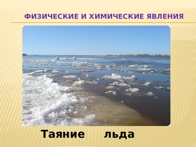 Физические и химические явления Таяние льда