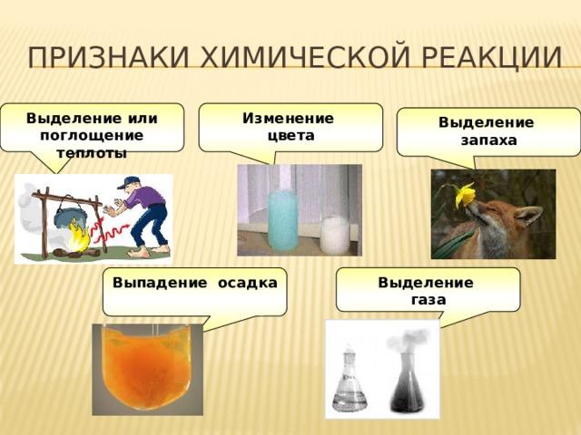 Признаки химической реакции Выделение или поглощение теплоты Изменение цвета Выделение запаха Выпадение осадка Выделение газа