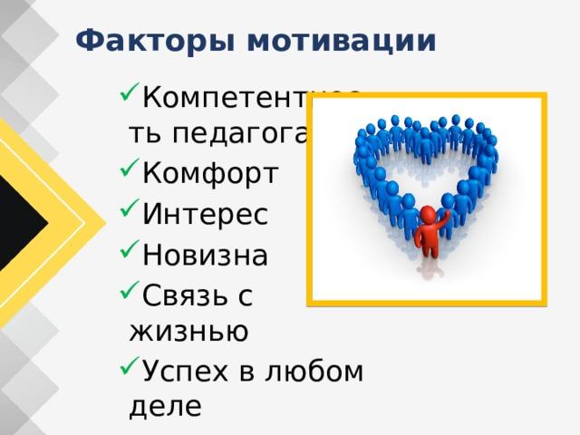 Факторы мотивации Компетентность педагога Комфорт Интерес Новизна Связь с жизнью Успех в любом деле .