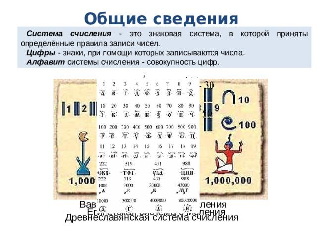 Общие сведения Система счисления - это знаковая система, в которой приняты определённые правила записи чисел. Цифры - знаки, при помощи которых записываются числа. Алфавит системы счисления - совокупность цифр. Вавилонская система счисления Египетская система счисления Древнеславянская система счисления
