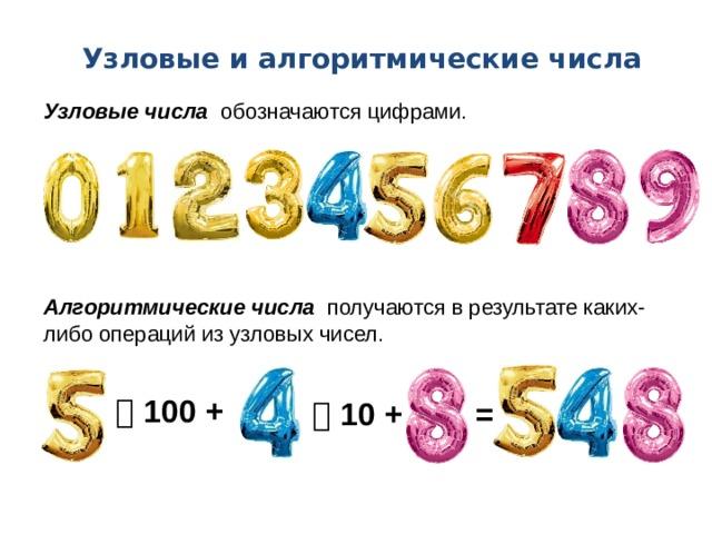 Узловые и алгоритмические числа Узловые числа обозначаются цифрами. Алгоритмические числа получаются в результате каких-либо операций из узловых чисел.   100 +   10 + =