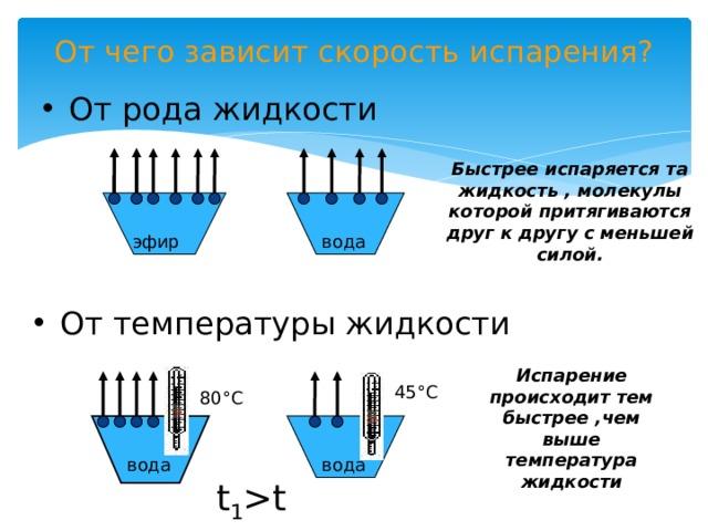 Температура жидкости при испарении Внутренняя энергия испаряющейся жидкости уменьшается. Поэтому, если нет притока энергии к жидкости извне, испаряющаяся жидкость охлаждается.