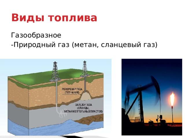 Виды топлива Газообразное -Природный газ (метан, сланцевый газ)