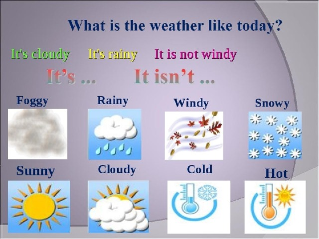 Different kinds of the weather