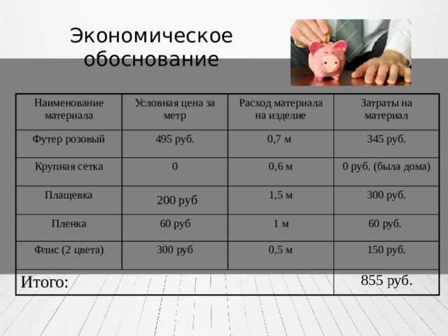 Экономическое обоснование Наименование материала Условная цена за метр Футер розовый 495 руб. Крупная сетка Расход материала на изделие 0 Плащевка 0,7 м Затраты на материал 345 руб.  200 руб Пленка 0,6 м Флис (2 цвета) 1,5 м 60 руб 0 руб. (была дома)  300 руб. 300 руб Итого: 1 м 60 руб. 0,5 м 150 руб. 855 руб.