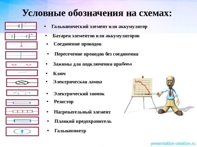 Условные обозначения на схемах: