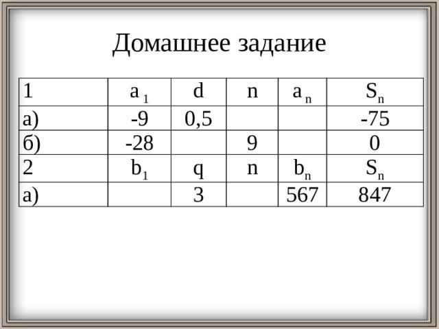 Домашнее задание 1 a 1 a) -9 d б) -28 n 0,5 2 b 1  а)  a n 9  S n q  -75 n  3 0 b n  S n 567 847