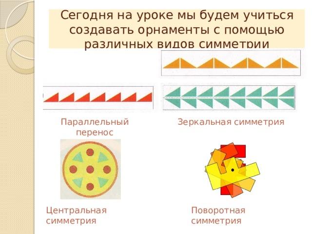 Сегодня на уроке мы будем учиться создавать орнаменты с помощью различных видов симметрии Параллельный перенос Зеркальная симметрия Центральная симметрия Поворотная симметрия