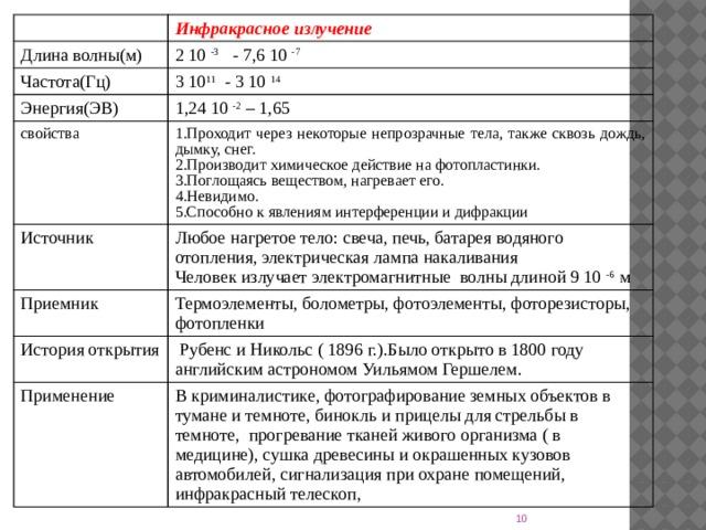 Инфракрасное излучение Длина волны(м) 2 10 -3 - 7,6 10 -7 Частота(Гц) 3 10 11 - 3 10 14 Энергия(ЭВ) 1,24 10 -2 – 1,65 свойства 1.Проходит через некоторые непрозрачные тела, также сквозь дождь, дымку, снег. Источник 2.Производит химическое действие на фотопластинки. Любое нагретое тело: свеча, печь, батарея водяного отопления, электрическая лампа накаливания Приемник Термоэлементы, болометры, фотоэлементы, фоторезисторы, фотопленки Человек излучает электромагнитные волны длиной 9 10 -6 м 3.Поглощаясь веществом, нагревает его. История открытия Применение 4.Невидимо.  Рубенс и Никольс ( 1896 г.).Было открыто в 1800 году английским астрономом Уильямом Гершелем. В криминалистике, фотографирование земных объектов в тумане и темноте, бинокль и прицелы для стрельбы в темноте, прогревание тканей живого организма ( в медицине), сушка древесины и окрашенных кузовов автомобилей, сигнализация при охране помещений, инфракрасный телескоп, 5.Способно к явлениям интерференции и дифракции