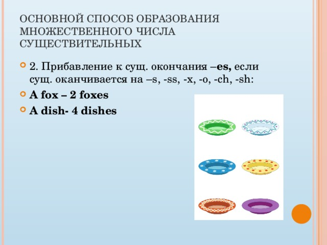 Основной способ образования множественного числа существительных