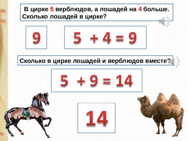 В цирке 5 верблюдов, а лошадей на 4 больше. Сколько лошадей в цирке? Сколько в цирке лошадей и верблюдов вместе?