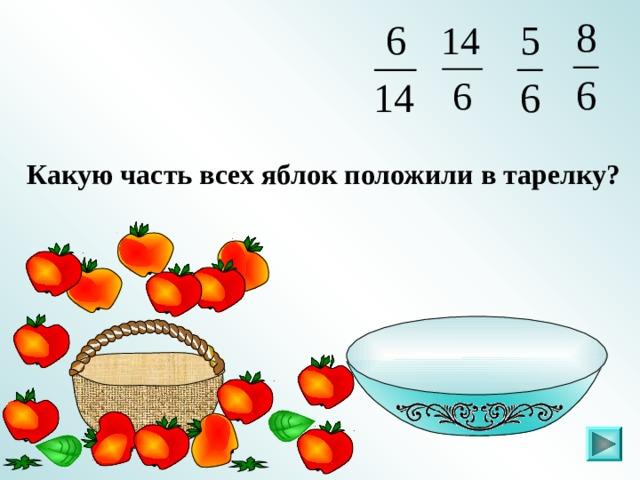 Какую часть всех яблок положили в тарелку? Пригласите к компьютеру ученика 29