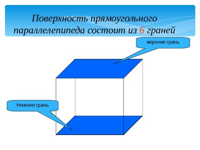 Поверхность прямоугольного параллелепипеда состоит из 6 граней верхняя грань Нижняя грань