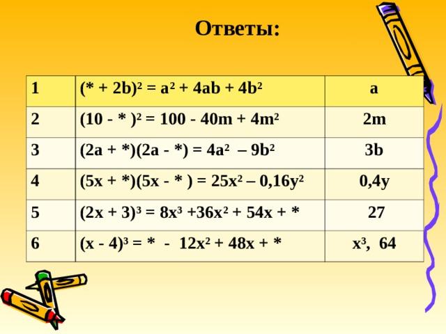 Ответы:   1 (* +  2 b)² = a ² + 4ab + 4b² 2 a (10 - * )² = 100 - 40m + 4m² 3 (2a + * )(2a - * ) = 4a² – 9b² 2m 4 5 3b (5x + * )(5x - * ) = 25x² – 0 , 16y² (2 x + 3) ³ = 8х ³ +36х ² + 54х + * 0 ,4 y 6  27 (x -  4)³ = * - 12х ² + 48х + * х ³ , 64