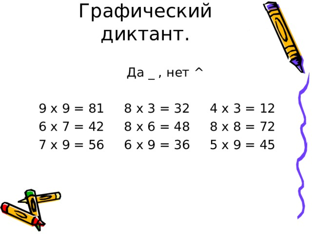 Графический диктант.  Да _ , нет ^  9 х 9 = 81 8 х 3 = 32 4 х 3 = 12  6 х 7 = 42 8 х 6 = 48 8 х 8 = 72  7 х 9 = 56 6 х 9 = 36 5 х 9 = 45