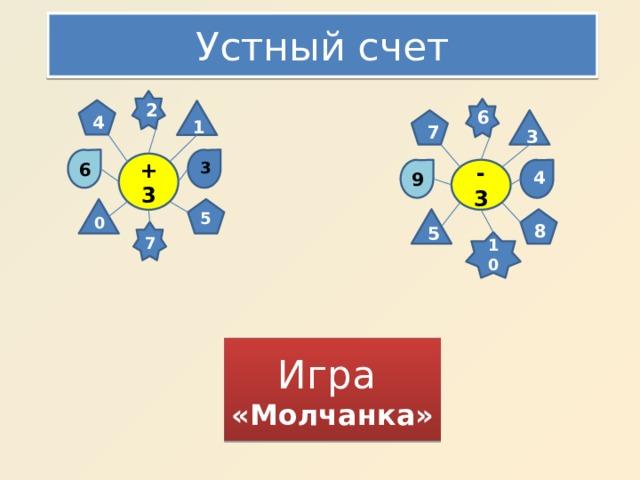 Устный счет 2 4 1 6 3 7 6 + 3 3 9 - 3 4 5 8 0 5 7 10 Игра «Молчанка»