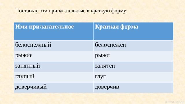 Поставьте эти прилагательные в краткую форму: Имя прилагательное Краткая форма белоснежный  белоснежен рыжие рыжи занятный занятен глупый глуп доверчивый доверчив
