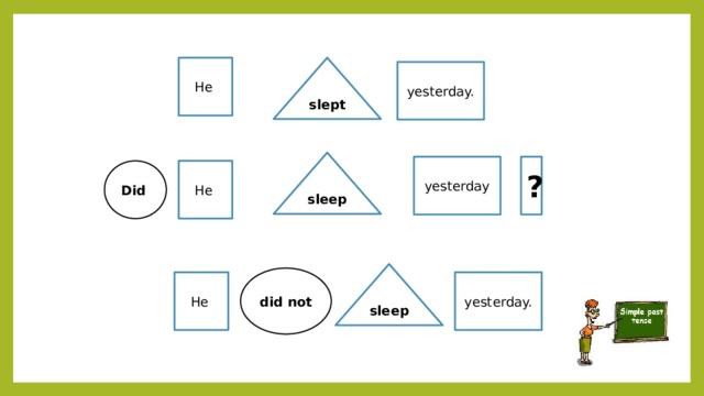 slept Не yesterday. sleep yesterday ? Не Did sleep did not yesterday. Не