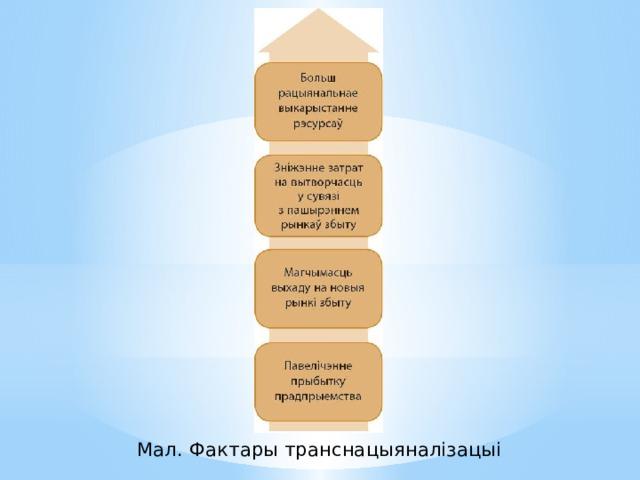 Мал. Фактары транснацыяналізацыі