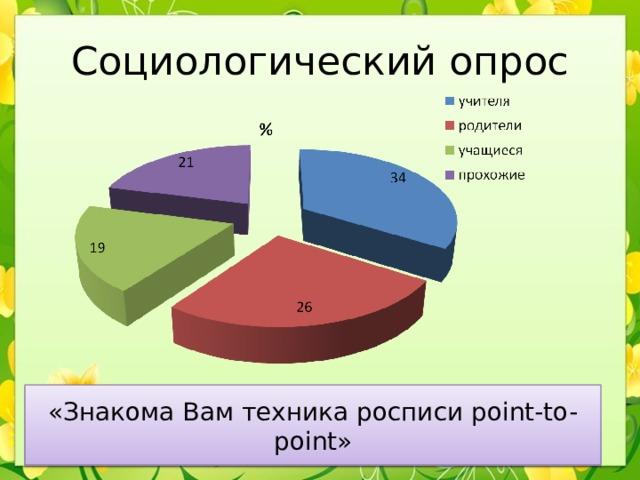 Социологический опрос «Знакома Вам техника росписи point-to-point»