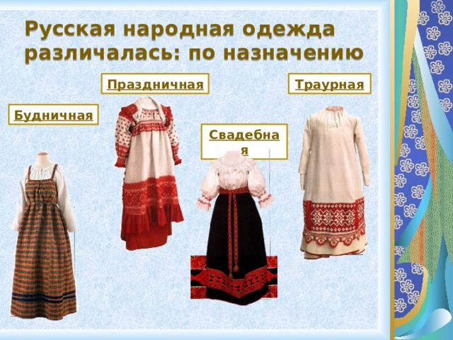 Русская народная одежда различалась: по назначению Праздничная Траурная Будничная Свадебная