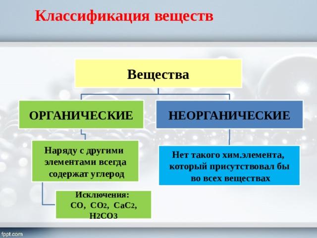 Классификация веществ Вещества НЕОРГАНИЧЕСКИЕ ОРГАНИЧЕСКИЕ Наряду с другими элементами всегда  содержат углерод Нет такого хим.элемента, который присутствовал бы  во всех веществах Исключения: CO, CO 2 , CaC 2 , H 2 CO 3
